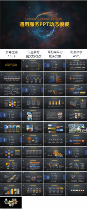 框架完整新年工作总结PPT模板(有片头)