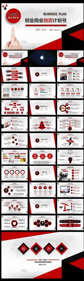红黑时尚大气创业商业融资计划书